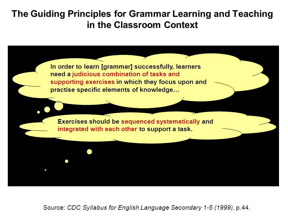 The Guiding Principles for Grammar Learning and Teaching in the Classroom Context In order to learn [grammar] successfully, learners need a judicious combination of tasks and supporting exercises in which they focus upon and practise specific elements of knowledge… Exercises should be sequenced systematically and integrated with each other to support a task.