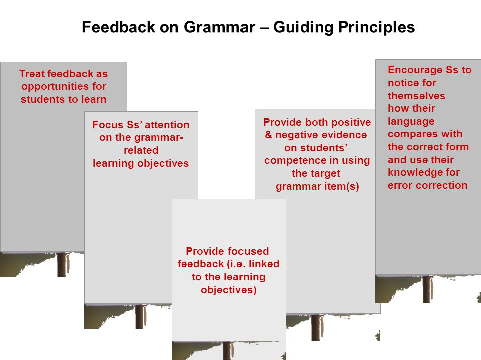 Feedback on Grammar – Guiding Principles Treat feedback as opportunities for students to learn Provide both positive & negative evidence on students' competence in using the target grammar item(s) Encourage Ss to notice for themselves how their language compares with the correct form and use their knowledge for error correction Focus Ss' attention on the grammar- related learning objectives Provide focused feedback (i.e.