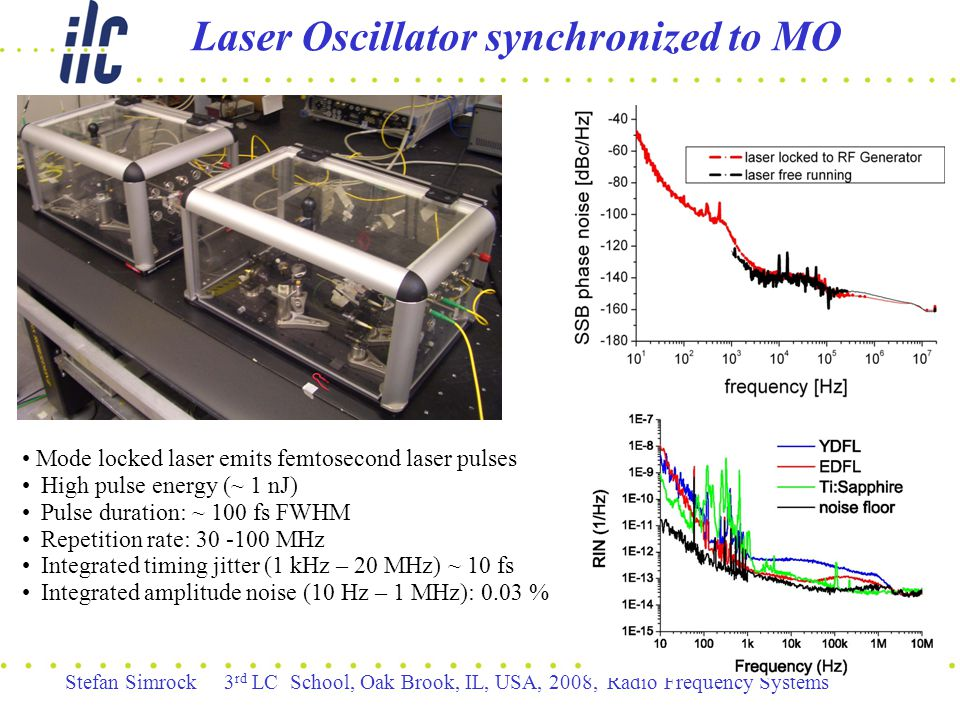 Stefan Simrock 3 rd LC School, Oak Brook, IL, USA, 2008, Radio Frequency Systems Laser Oscillator synchronized to MO Mode locked laser emits femtosecond laser pulses High pulse energy (~ 1 nJ) Pulse duration: ~ 100 fs FWHM Repetition rate: MHz Integrated timing jitter (1 kHz – 20 MHz) ~ 10 fs Integrated amplitude noise (10 Hz – 1 MHz): 0.03 %