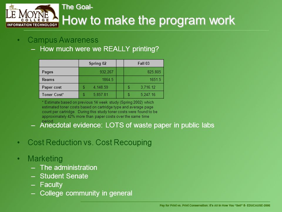 The Goal- How to make the program work Campus Awareness –How much were we REALLY printing.