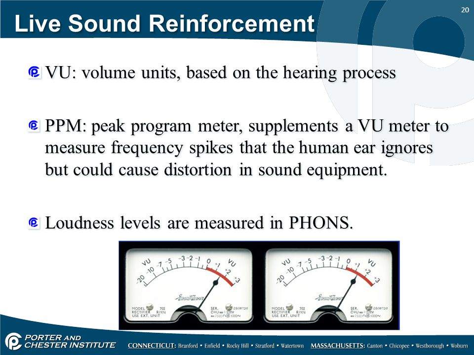 20 Live Sound Reinforcement VU: volume units, based on the hearing process PPM: peak program meter, supplements a VU meter to measure frequency spikes that the human ear ignores but could cause distortion in sound equipment.