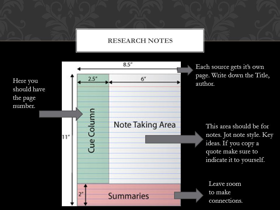 RESEARCH NOTES Each source gets it's own page. Write down the Title, author.