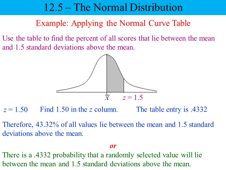 project standard deviation and continuous variable