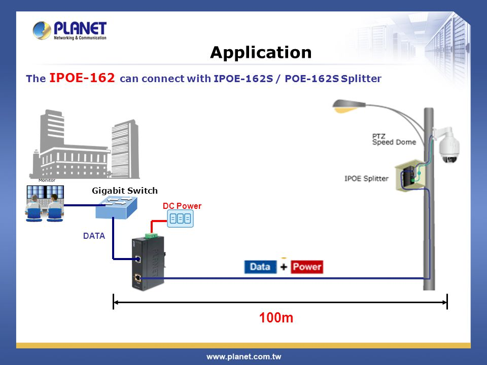 Application The IPOE-162 can connect with IPOE-162S / POE-162S Splitter Gigabit Switch DC Power 100m DATA