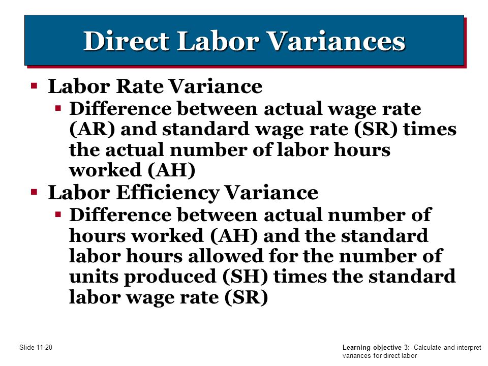 Learning objective 3: Calculate and interpret variances for direct labor Slide Direct Labor Variances  Labor Rate Variance  Difference between actual wage rate (AR) and standard wage rate (SR) times the actual number of labor hours worked (AH)  Labor Efficiency Variance  Difference between actual number of hours worked (AH) and the standard labor hours allowed for the number of units produced (SH) times the standard labor wage rate (SR)