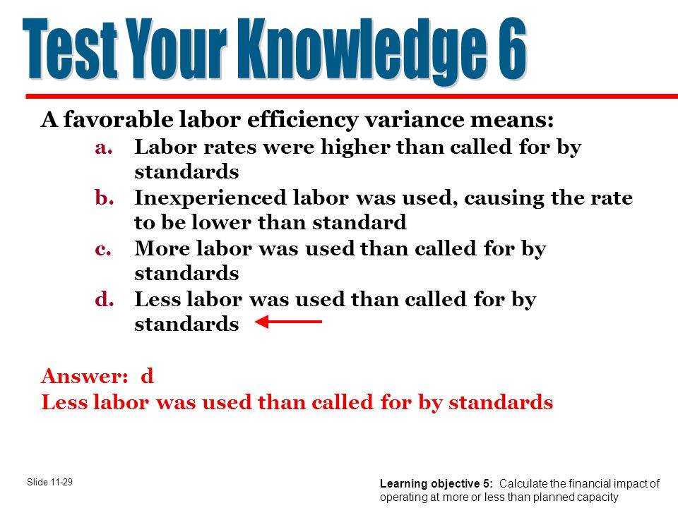 Slide A favorable labor efficiency variance means: a.Labor rates were higher than called for by standards b.Inexperienced labor was used, causing the rate to be lower than standard c.More labor was used than called for by standards d.Less labor was used than called for by standards Answer: d Less labor was used than called for by standards Learning objective 5: Calculate the financial impact of operating at more or less than planned capacity