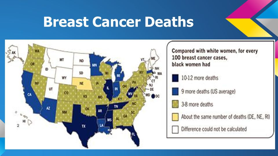 Breast Cancer Deaths
