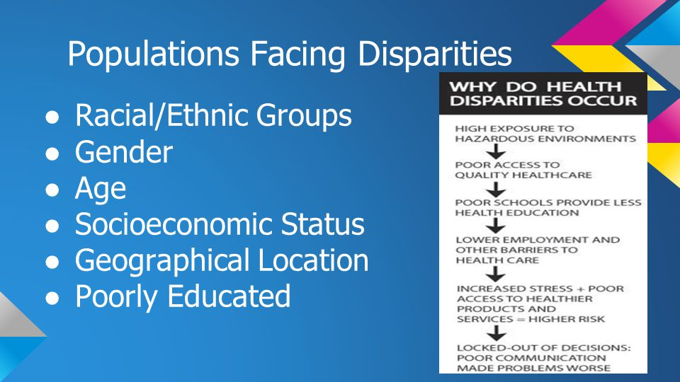 Populations Facing Disparities ● Racial/Ethnic Groups ● Gender ● Age ● Socioeconomic Status ● Geographical Location ● Poorly Educated