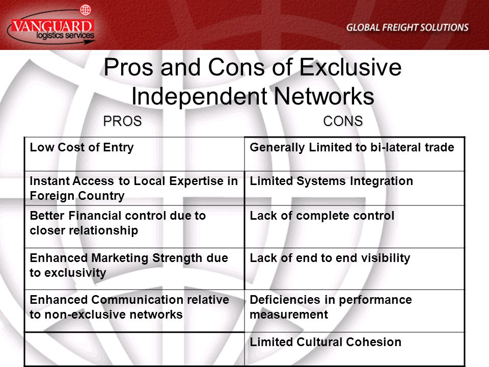 Pros and Cons of Non-Exclusive Independent Networks Low Cost of EntryLimited to bi-lateral trade Instant AccessLimited Marketing Strength May offer payment guarantee mechanisms No Cultural Cohesion Basic Communication methods Financial Risk Lack of Control PROSCONS