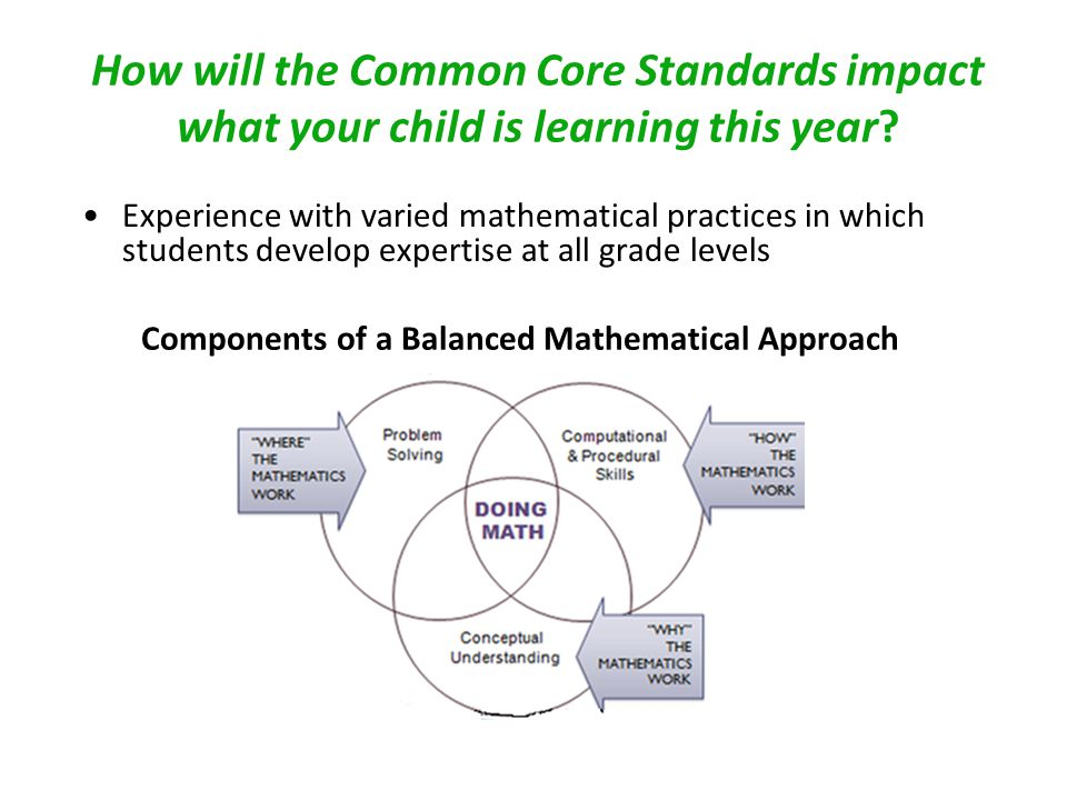 How will the Common Core Standards impact what your child is learning this year.