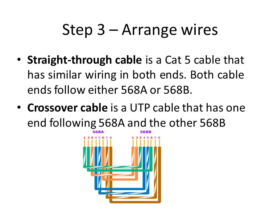 Step 3 – Arrange wires Straight-through cable is a Cat 5 cable that has similar wiring in both ends.