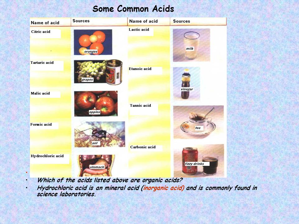 Some Common Acids Organic acids are found in living things.