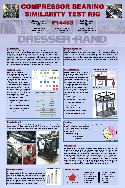 Dresser Rand Drawings Bestdressers 2017