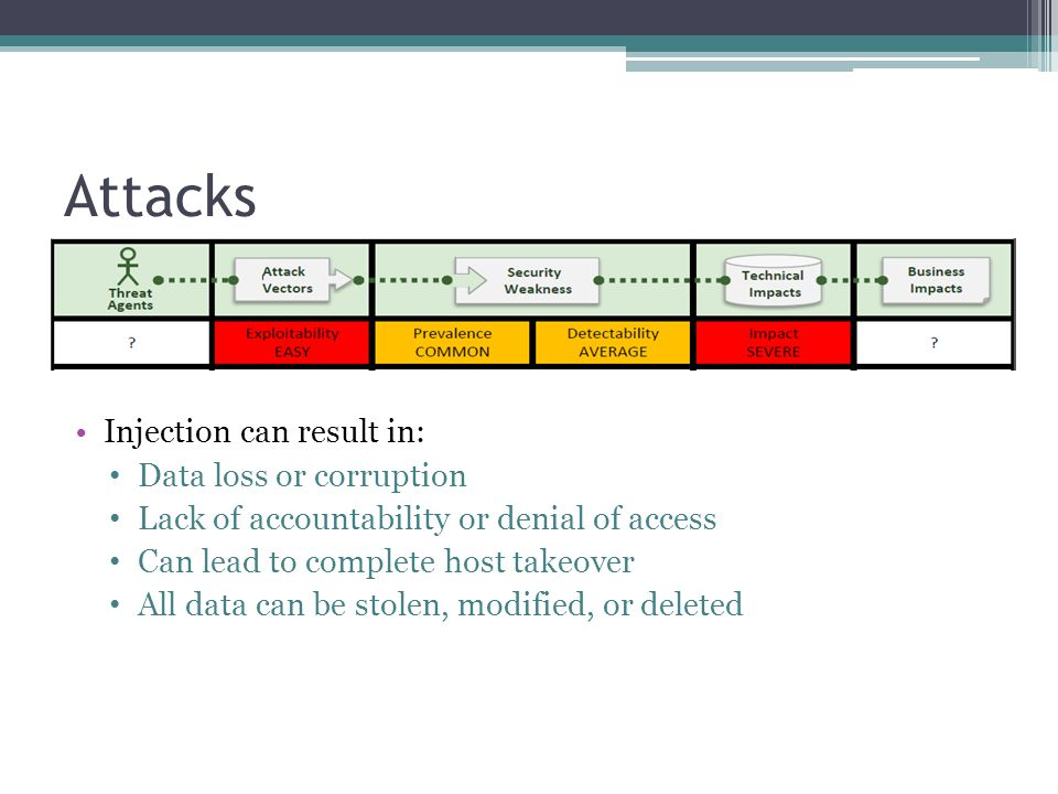Attacks Injection can result in: Data loss or corruption Lack of accountability or denial of access Can lead to complete host takeover All data can be stolen, modified, or deleted