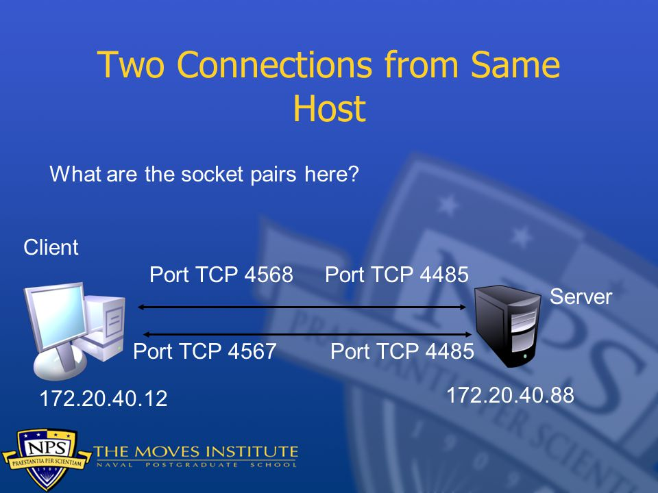 Two Connections from Same Host Server Client Port TCP 4567Port TCP 4485 Port TCP 4568Port TCP 4485 What are the socket pairs here