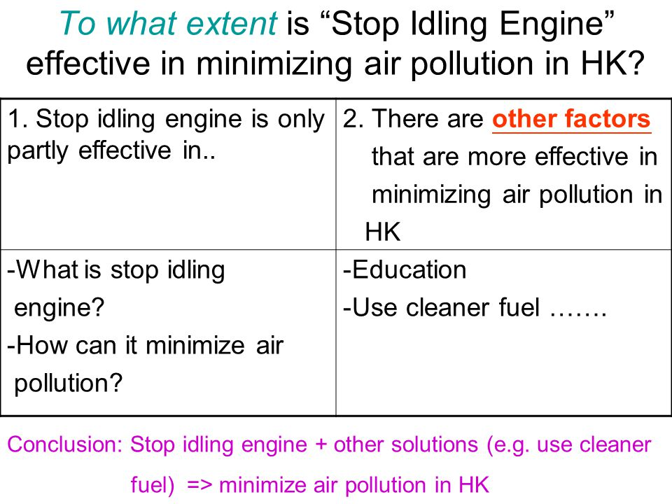 geography essay question type to what extent is physical factor  to what extent is stop idling engine effective in minimizing air pollution in hk