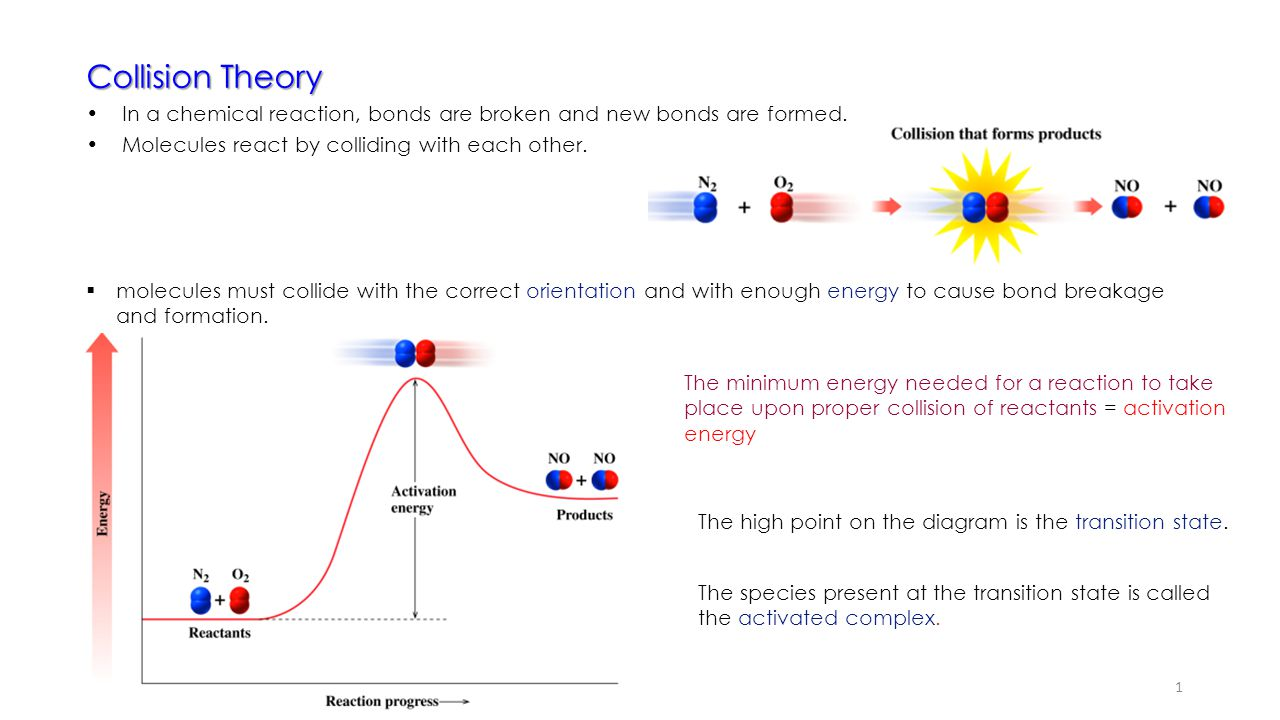reaction formation theory A theoretical approach to reaction rates: the collision theory and the activated complex theory  the formation of a single.