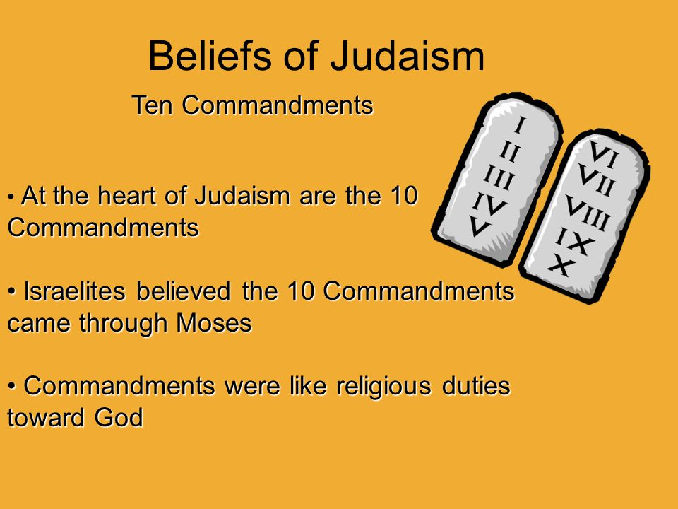 Beliefs of Judaism. Objectives Learn about the basic beliefs of ...