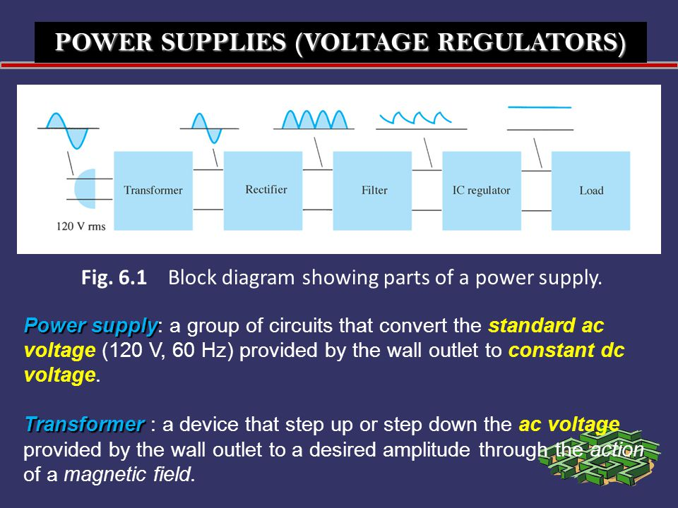 Chapter 6 voltage regulator power supplies voltage regulators fig 2 chapter 6 voltage regulator ccuart Image collections