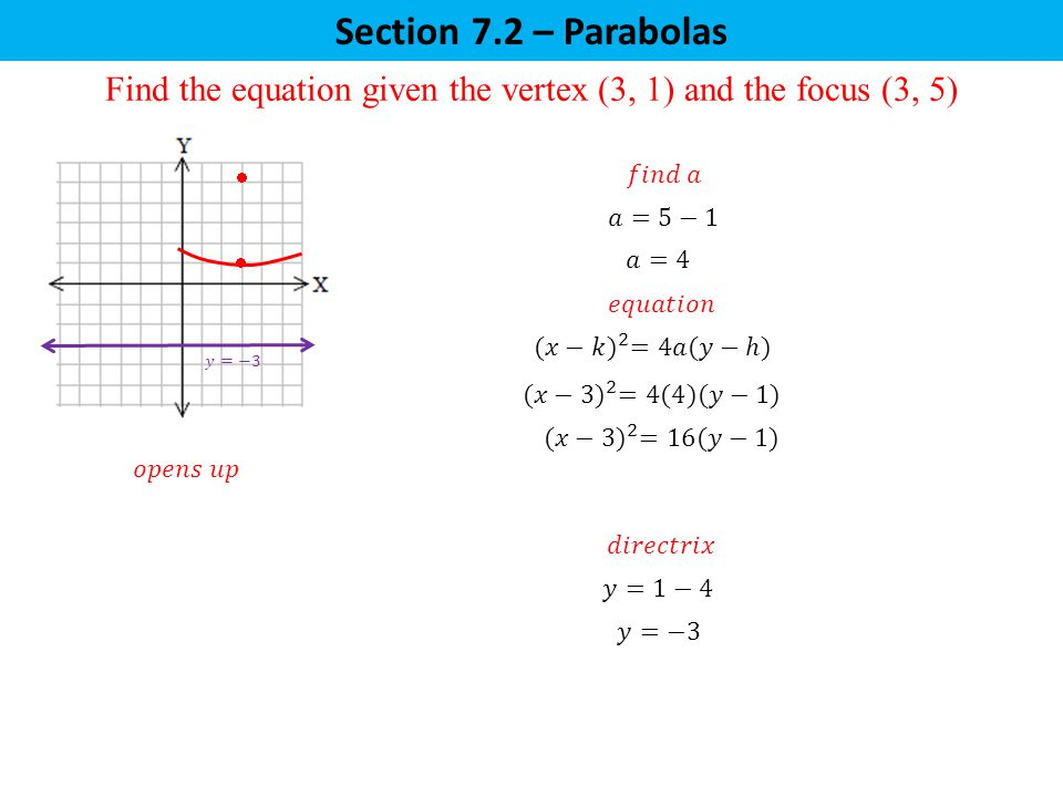 Section 7.2 – Parabolas Find the equation given the vertex (3, 1) and the focus (3, 5)  