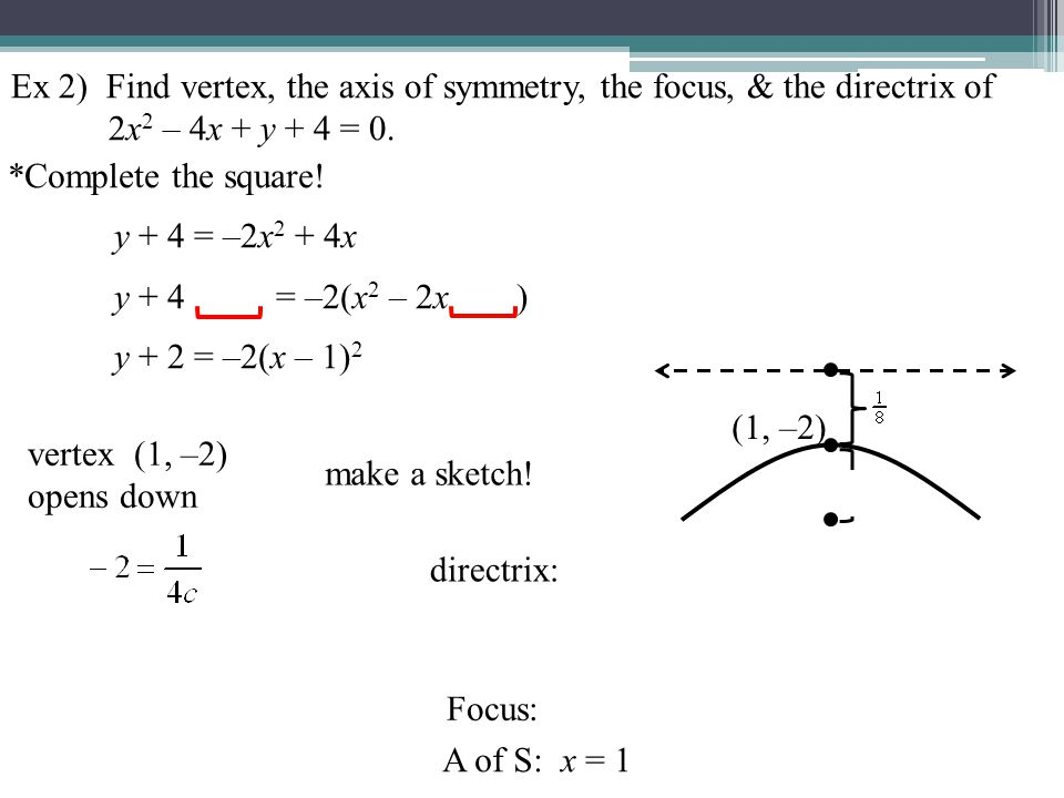 Ex 2) Find vertex, the axis of symmetry, the focus, & the directrix of 2x 2 – 4x + y + 4 = 0.