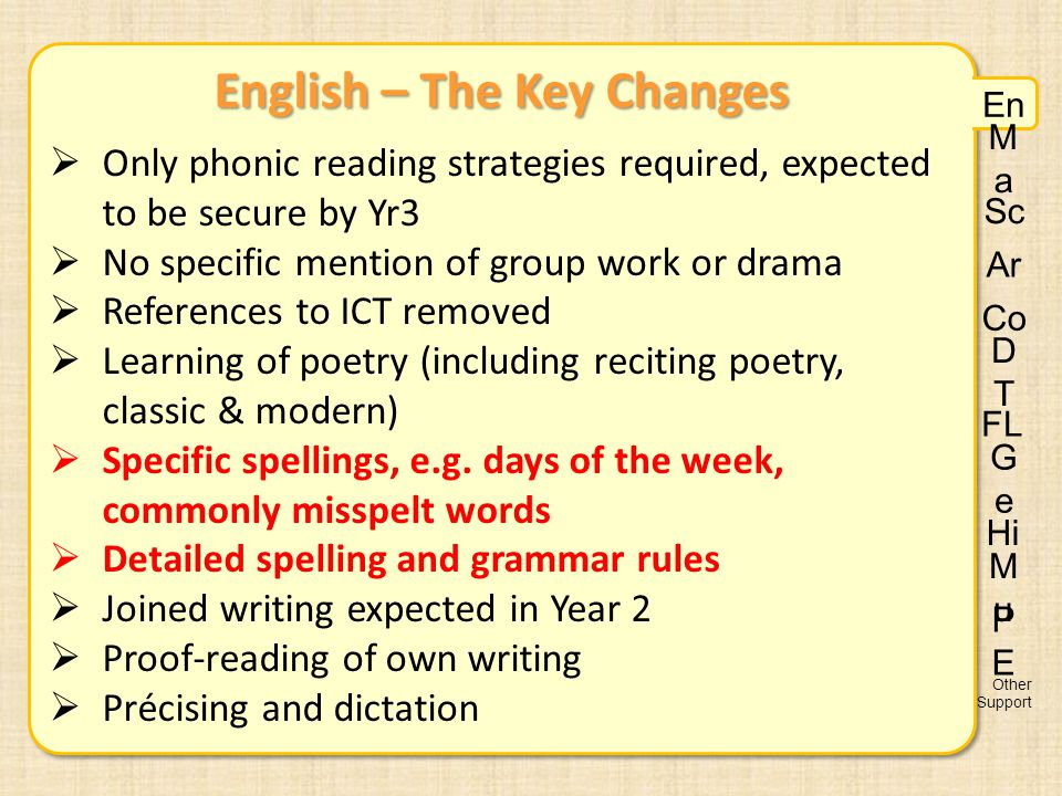 English – The Key Changes  Only phonic reading strategies required, expected to be secure by Yr3  No specific mention of group work or drama  References to ICT removed  Learning of poetry (including reciting poetry, classic & modern)  Specific spellings, e.g.