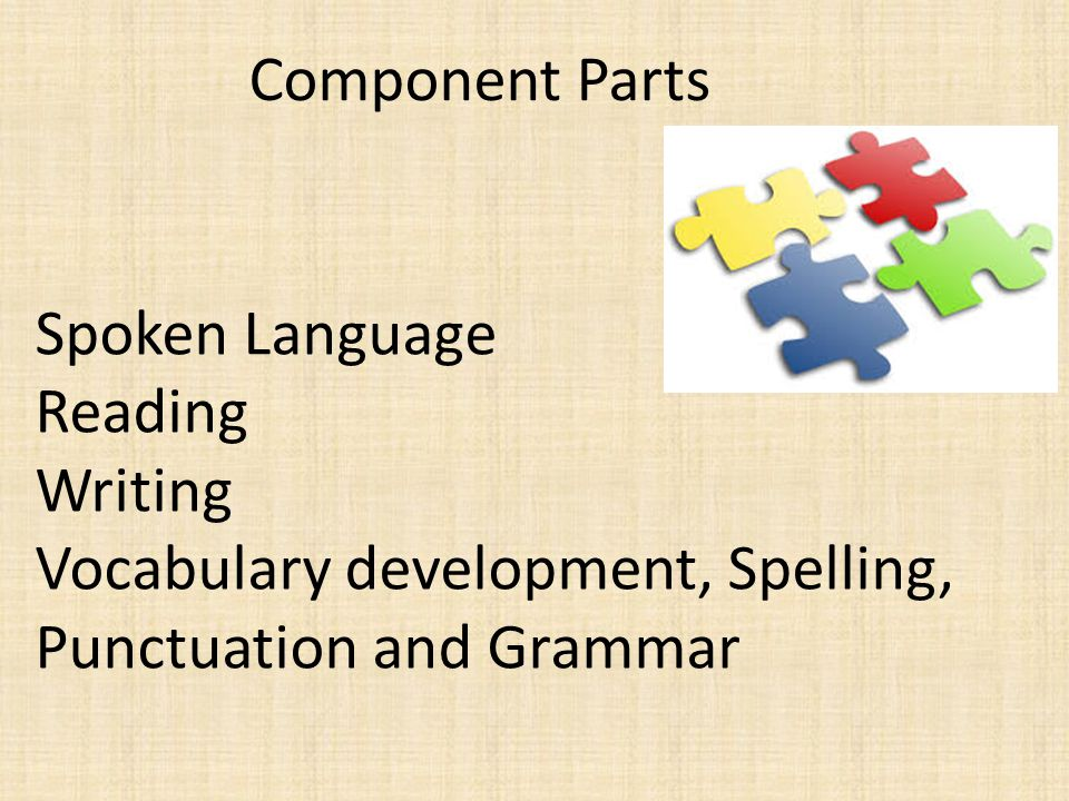 Spoken Language Reading Writing Vocabulary development, Spelling, Punctuation and Grammar Component Parts