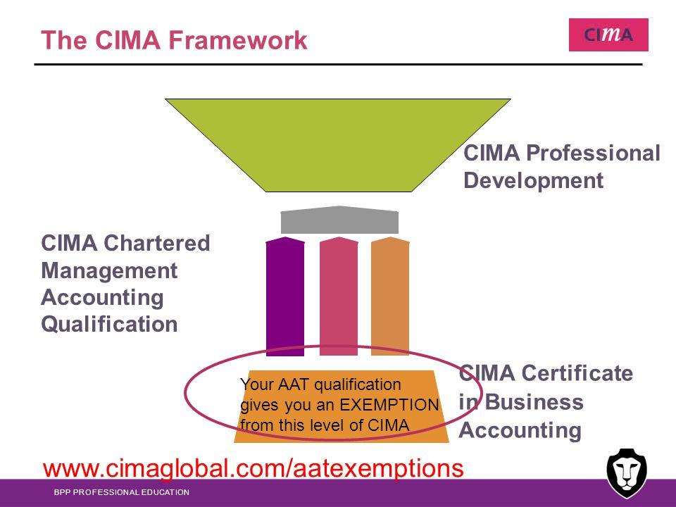cima 2015 professional qualification sy