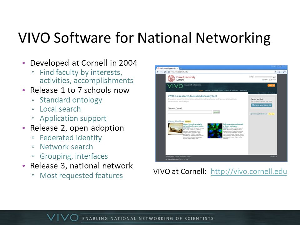 VIVO Software for National Networking Developed at Cornell in 2004 ▫ Find faculty by interests, activities, accomplishments Release 1 to 7 schools now ▫ Standard ontology ▫ Local search ▫ Application support Release 2, open adoption ▫ Federated identity ▫ Network search ▫ Grouping, interfaces Release 3, national network ▫ Most requested features VIVO at Cornell: