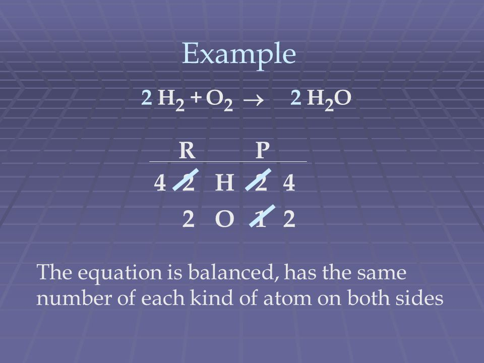 Example H 2 +H2OH2OO2O2  The equation is balanced, has the same number of each kind of atom on both sides RP H O