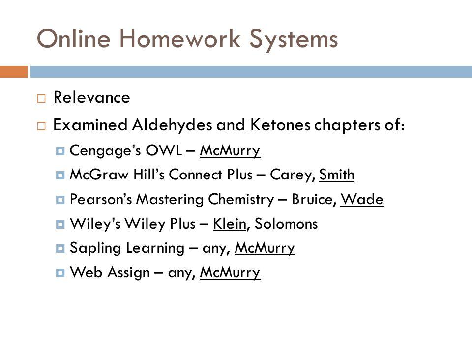 Mcgraw Hill Homework Help