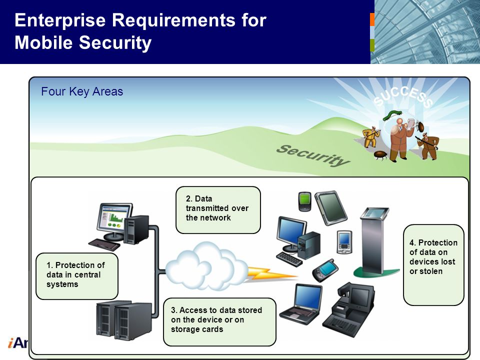 Enterprise Requirements for Mobile Security 3.
