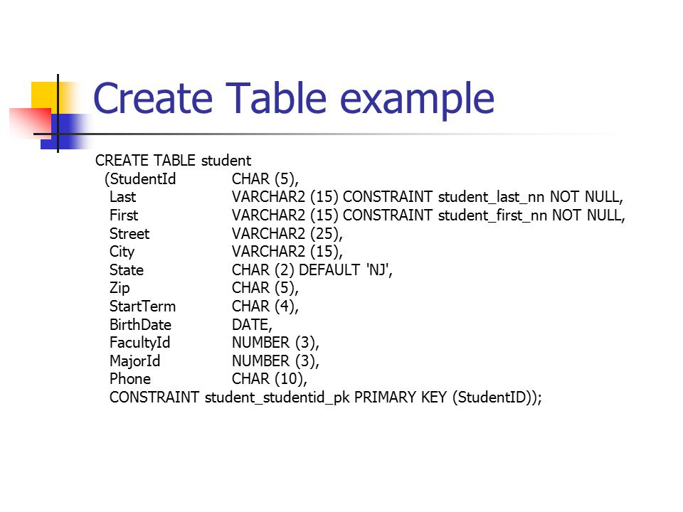 Create Table example CREATE TABLE student (StudentId CHAR (5), Last VARCHAR2 (15) CONSTRAINT student_last_nn NOT NULL, First VARCHAR2 (15) CONSTRAINT student_first_nn NOT NULL, Street VARCHAR2 (25), City VARCHAR2 (15), State CHAR (2) DEFAULT NJ , Zip CHAR (5), StartTerm CHAR (4), BirthDate DATE, FacultyId NUMBER (3), MajorId NUMBER (3), Phone CHAR (10), CONSTRAINT student_studentid_pk PRIMARY KEY (StudentID));
