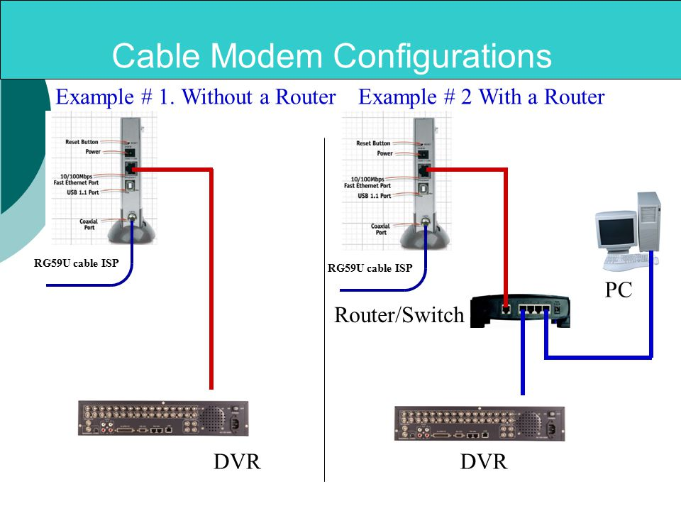 Cable Modem Configurations Example # 1.