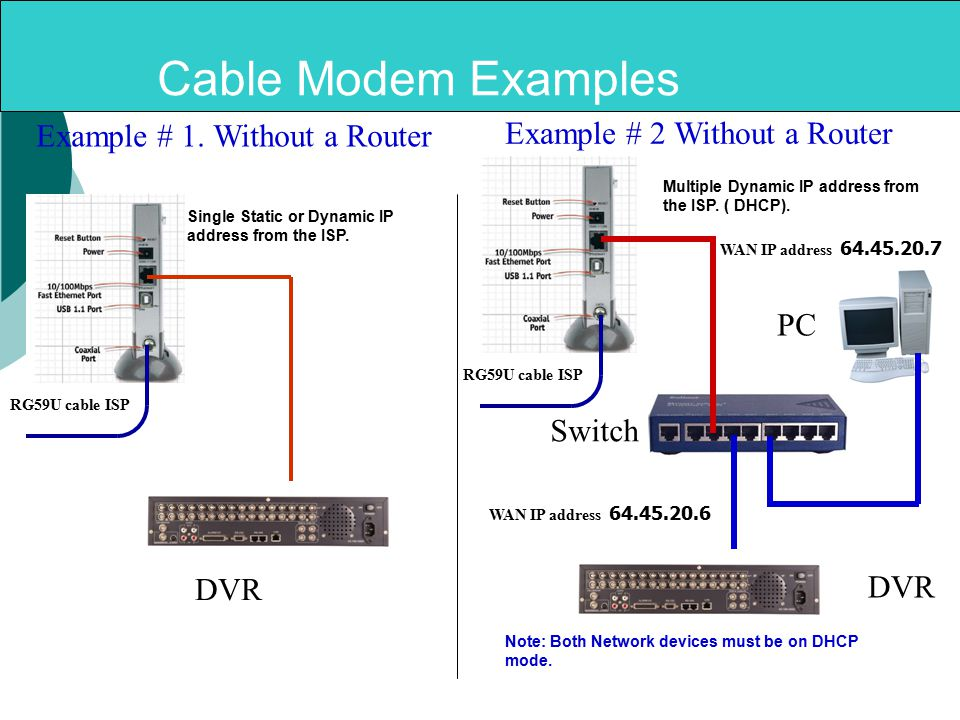 Cable Modem Examples Example # 1.