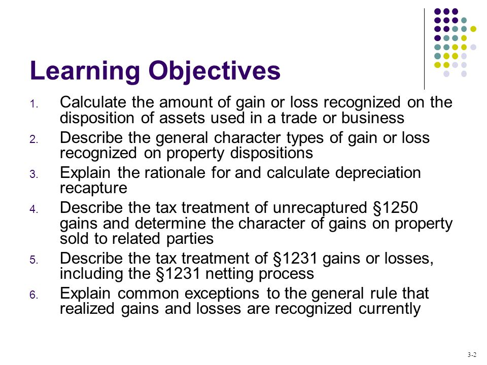 3-2 Learning Objectives 1.
