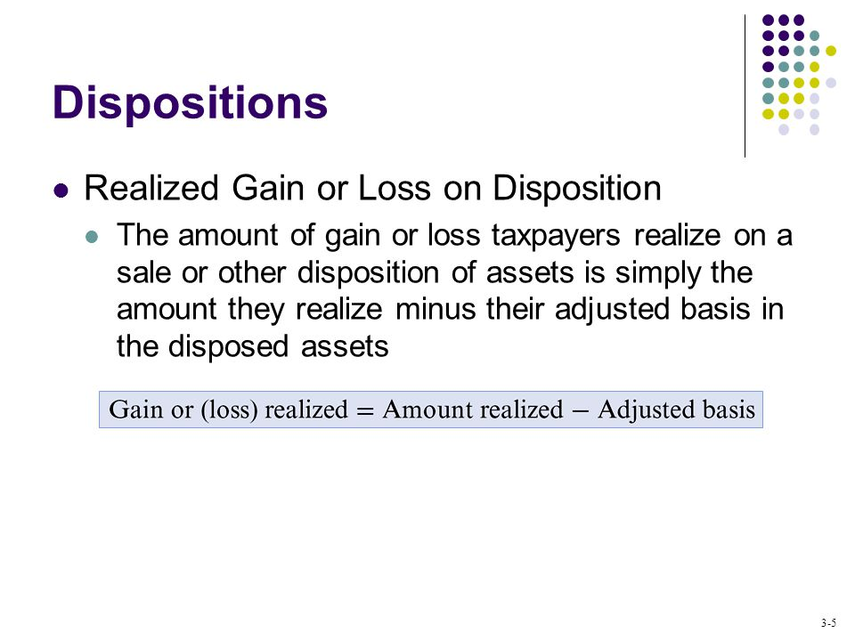 3-5 Dispositions Realized Gain or Loss on Disposition The amount of gain or loss taxpayers realize on a sale or other disposition of assets is simply the amount they realize minus their adjusted basis in the disposed assets