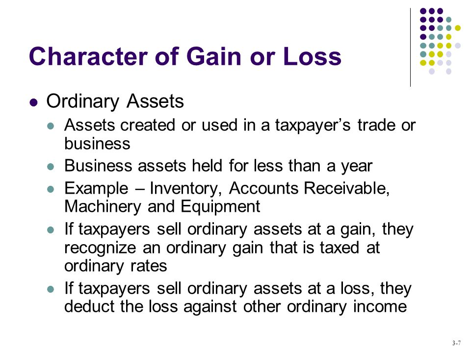 3-7 Character of Gain or Loss Ordinary Assets Assets created or used in a taxpayer's trade or business Business assets held for less than a year Example – Inventory, Accounts Receivable, Machinery and Equipment If taxpayers sell ordinary assets at a gain, they recognize an ordinary gain that is taxed at ordinary rates If taxpayers sell ordinary assets at a loss, they deduct the loss against other ordinary income