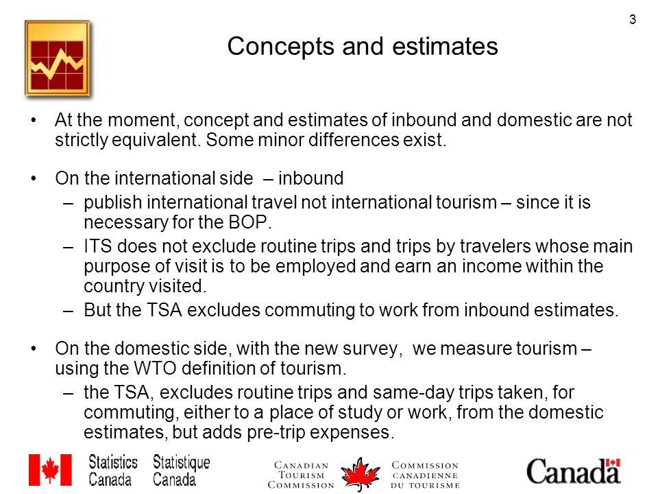 trip estimates