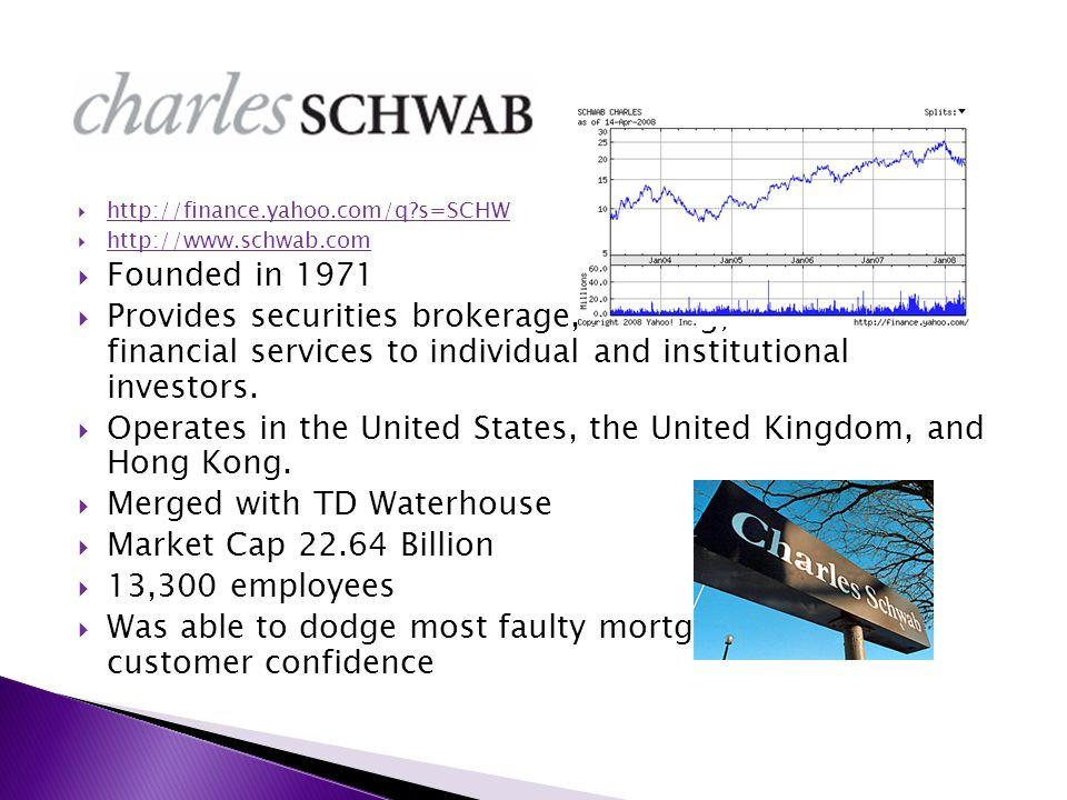Stock market q's online (more)?