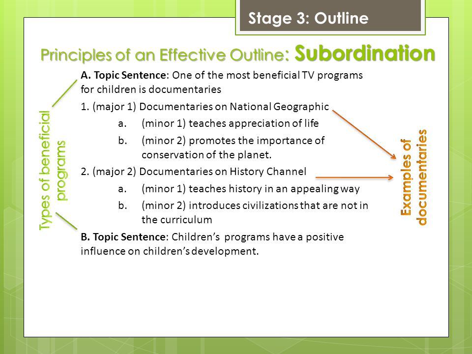 Principles of an Effective Outline : Subordination A.