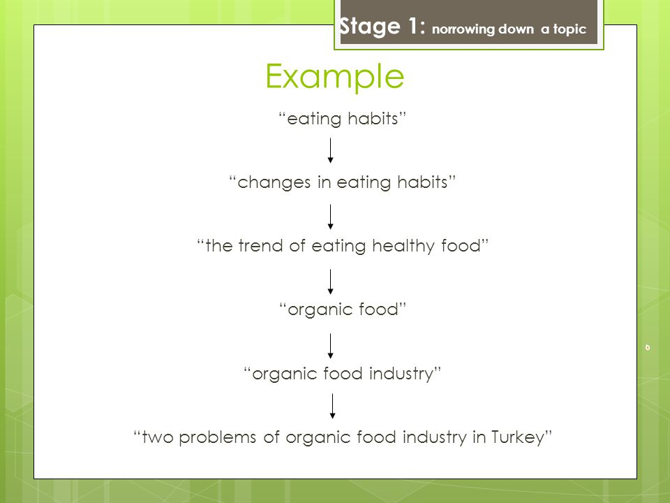 Example eating habits changes in eating habits the trend of eating healthy food organic food organic food industry two problems of organic food industry in Turkey Stage 1: norrowing down a topic