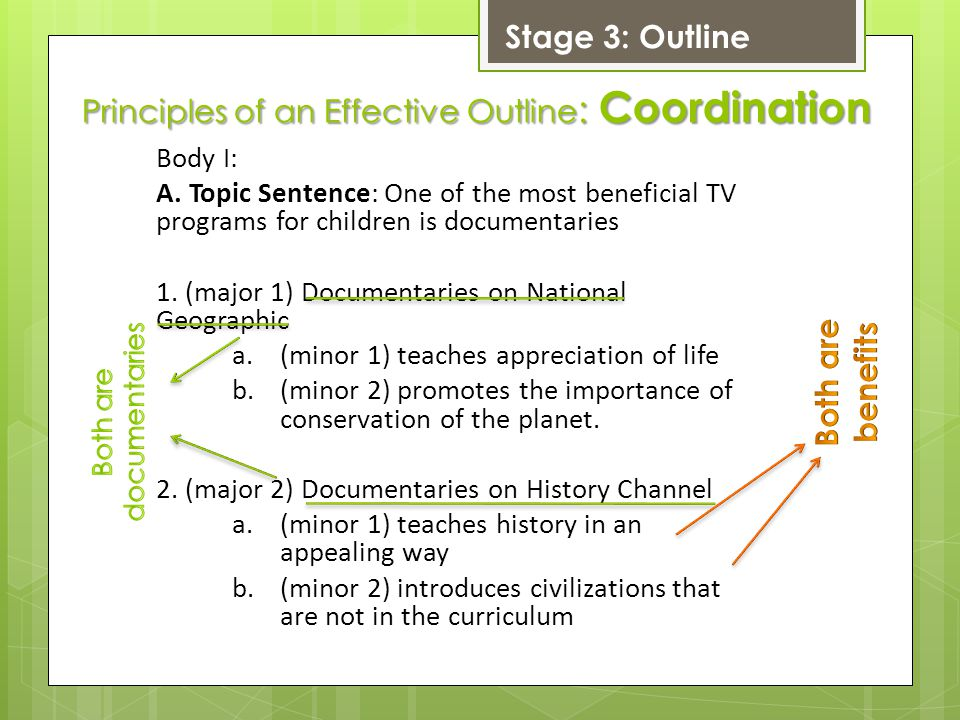Principles of an Effective Outline : Coordination Body I: A.