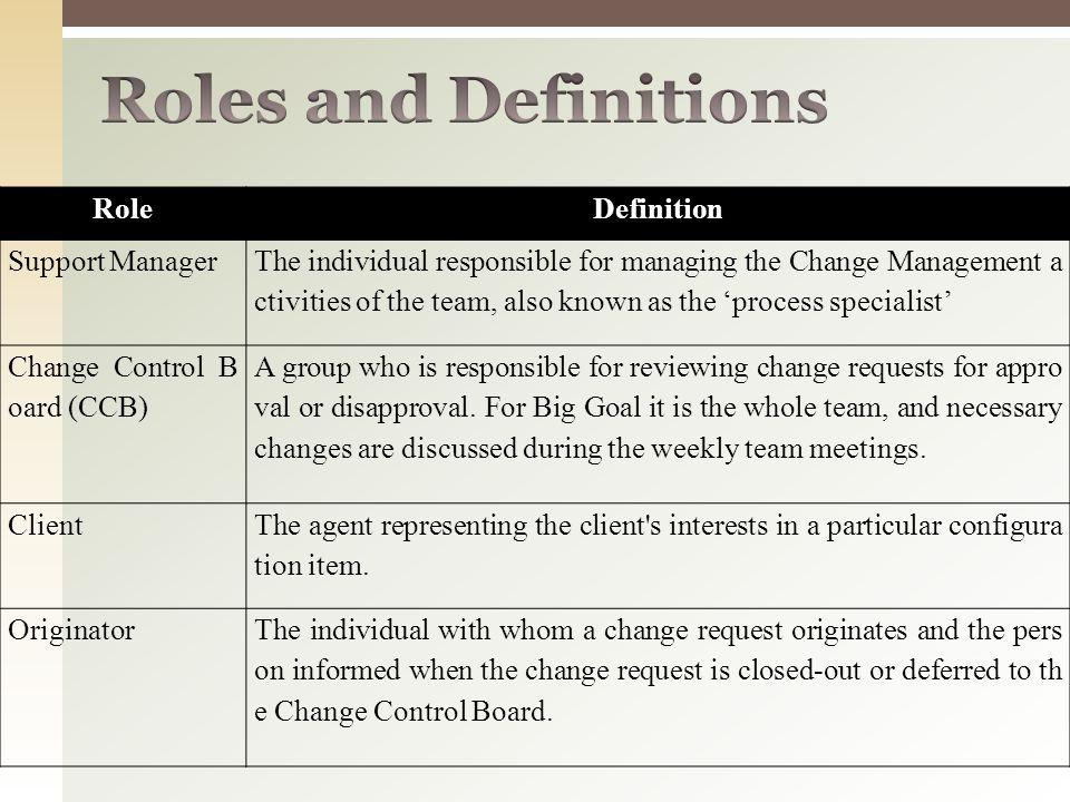 Strategic change management assignment