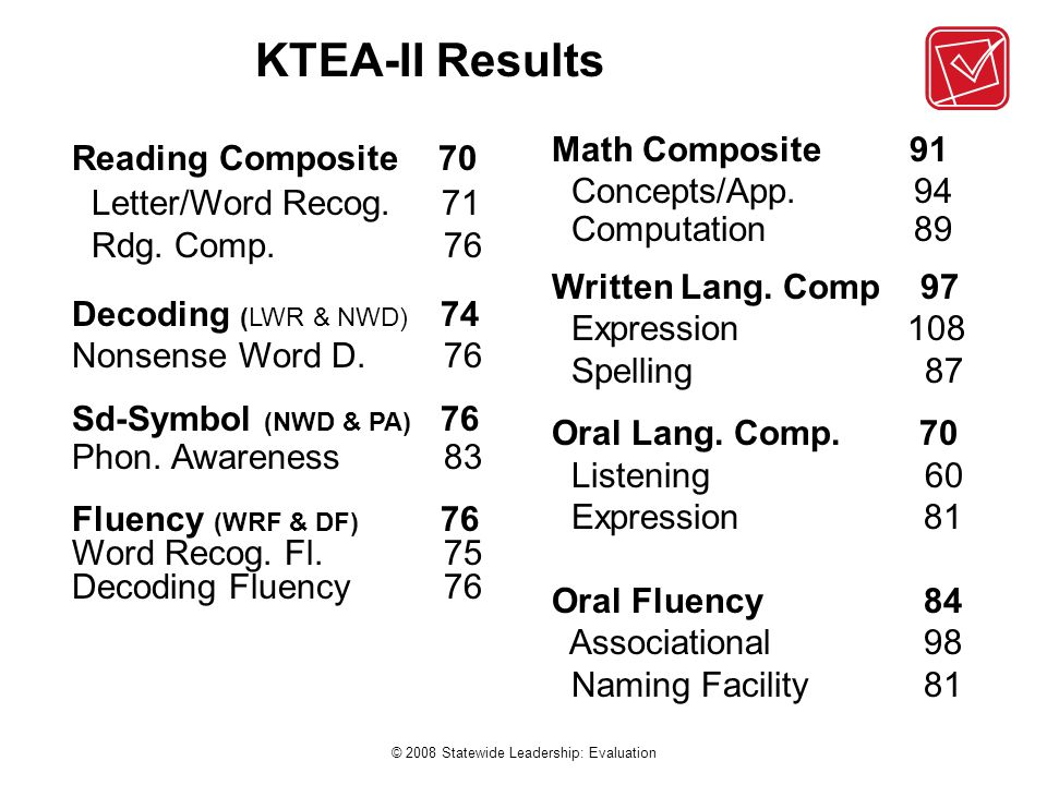 © 2008 Statewide Leadership: Evaluation KTEA-II Results Reading Composite 70 Letter/Word Recog.