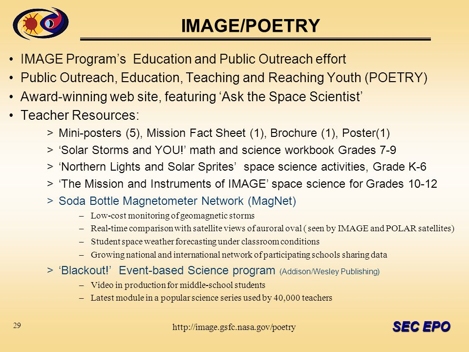 SEC EPO IMAGE/POETRY IMAGE Program's Education and Public Outreach effort Public Outreach, Education, Teaching and Reaching Youth (POETRY) Award-winning web site, featuring 'Ask the Space Scientist' Teacher Resources: >Mini-posters (5), Mission Fact Sheet (1), Brochure (1), Poster(1) >'Solar Storms and YOU!' math and science workbook Grades 7-9 >'Northern Lights and Solar Sprites' space science activities, Grade K-6 >'The Mission and Instruments of IMAGE' space science for Grades >Soda Bottle Magnetometer Network (MagNet) –Low-cost monitoring of geomagnetic storms –Real-time comparison with satellite views of auroral oval ( seen by IMAGE and POLAR satellites) –Student space weather forecasting under classroom conditions –Growing national and international network of participating schools sharing data >'Blackout!' Event-based Science program (Addison/Wesley Publishing) –Video in production for middle-school students –Latest module in a popular science series used by 40,000 teachers   29