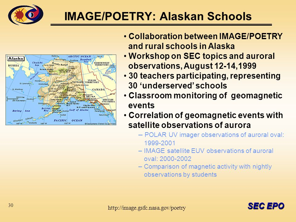 SEC EPO IMAGE/POETRY: Alaskan Schools http://image.gsfc.nasa.gov/poetry 30 Collaboration between IMAGE/POETRY and rural schools in Alaska Workshop on SEC topics and auroral observations, August 12-14,1999 30 teachers participating, representing 30 'underserved' schools Classroom monitoring of geomagnetic events Correlation of geomagnetic events with satellite observations of aurora – – POLAR UV imager observations of auroral oval: 1999-2001 – – IMAGE satellite EUV observations of auroral oval: 2000-2002 – – Comparison of magnetic activity with nightly observations by students