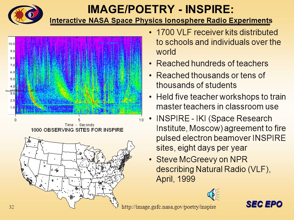 SEC EPO IMAGE/POETRY - INSPIRE: Interactive NASA Space Physics Ionosphere Radio Experiments 1700 VLF receiver kits distributed to schools and individuals over the world Reached hundreds of teachers Reached thousands or tens of thousands of students Held five teacher workshops to train master teachers in classroom use INSPIRE - IKI (Space Research Institute, Moscow) agreement to fire pulsed electron beamover INSPIRE sites, eight days per year Steve McGreevy on NPR describing Natural Radio (VLF), April, 1999 32 http://image.gsfc.nasa.gov/poetry/inspire