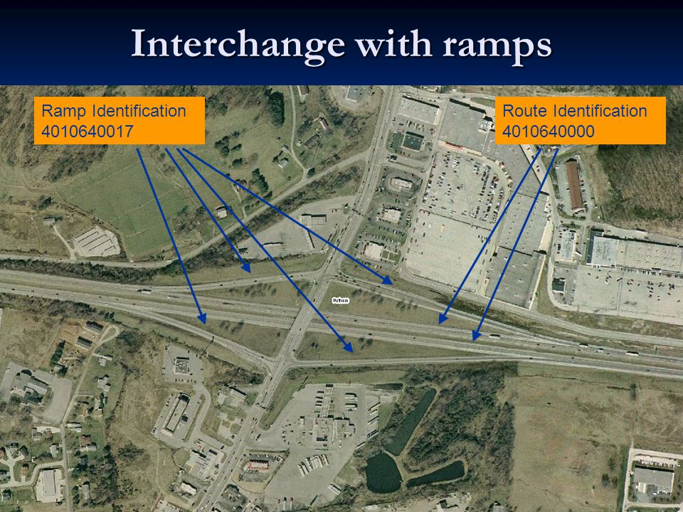 Interchange with ramps Ramp Identification Route Identification