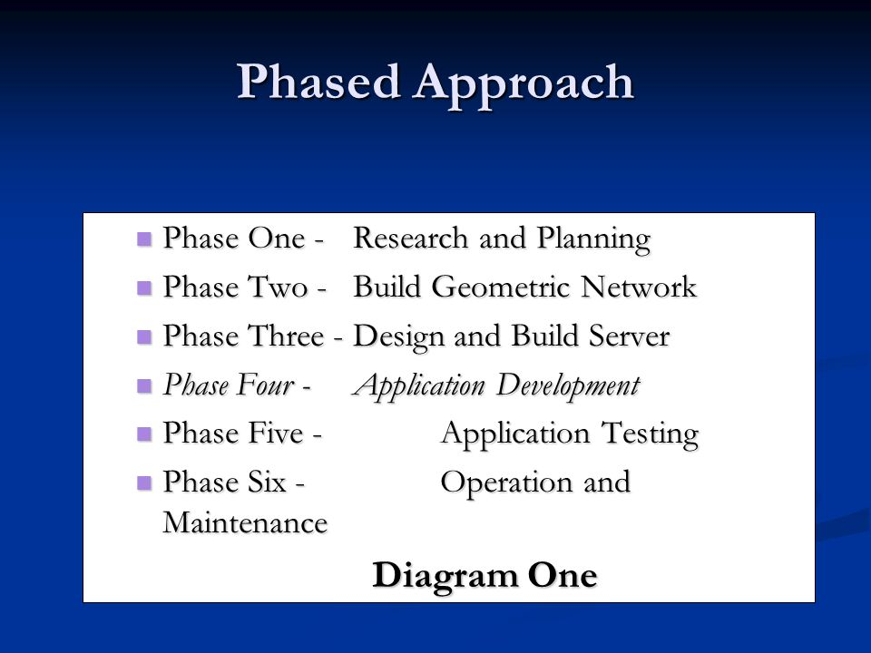 Phased Approach Phase One -Research and Planning Phase One -Research and Planning Phase Two - Build Geometric Network Phase Two - Build Geometric Network Phase Three -Design and Build Server Phase Three -Design and Build Server Phase Four -Application Development Phase Four -Application Development Phase Five -Application Testing Phase Five -Application Testing Phase Six -Operation and Maintenance Phase Six -Operation and Maintenance Diagram One Diagram One
